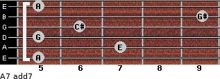 A7 add(7) for guitar on frets 5, 7, 5, 6, 9, 5