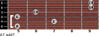 A7 add(7) for guitar on frets 5, 7, 5, 6, 9, 9