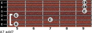 A7 add(7) for guitar on frets 5, 7, 5, 9, 9, 9