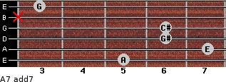 A7 add(7) for guitar on frets 5, 7, 6, 6, x, 3