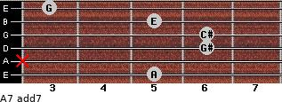A7 add(7) for guitar on frets 5, x, 6, 6, 5, 3
