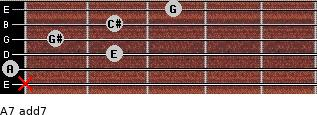 A7 add(7) for guitar on frets x, 0, 2, 1, 2, 3