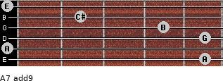 A7(add9) for guitar on frets 5, 0, 5, 4, 2, 0