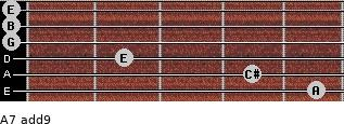 A7(add9) for guitar on frets 5, 4, 2, 0, 0, 0