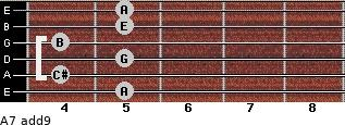 A7(add9) for guitar on frets 5, 4, 5, 4, 5, 5
