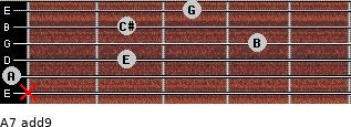 A7(add9) for guitar on frets x, 0, 2, 4, 2, 3
