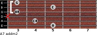 A7 add(m2) for guitar on frets 5, 4, x, 3, 5, 3