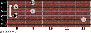 A7 add(m2) for guitar on frets x, 12, 8, 9, 8, 9