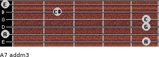 A7 add(m3) for guitar on frets 5, 0, 5, 5, 2, 0