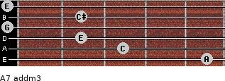 A7 add(m3) for guitar on frets 5, 3, 2, 0, 2, 0