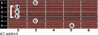 A7 add(m3) for guitar on frets 5, 3, 2, 2, 2, 3