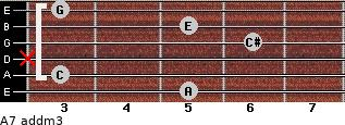 A7 add(m3) for guitar on frets 5, 3, x, 6, 5, 3