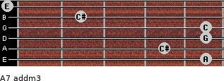A7 add(m3) for guitar on frets 5, 4, 5, 5, 2, 0