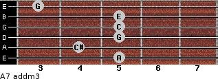 A7 add(m3) for guitar on frets 5, 4, 5, 5, 5, 3