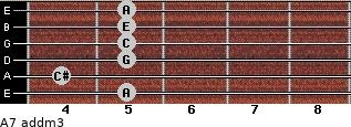 A7 add(m3) for guitar on frets 5, 4, 5, 5, 5, 5