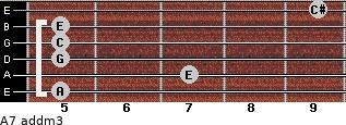 A7 add(m3) for guitar on frets 5, 7, 5, 5, 5, 9
