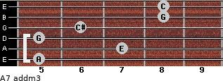 A7 add(m3) for guitar on frets 5, 7, 5, 6, 8, 8