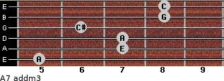 A7 add(m3) for guitar on frets 5, 7, 7, 6, 8, 8