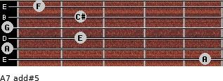 A7 add(#5) for guitar on frets 5, 0, 2, 0, 2, 1