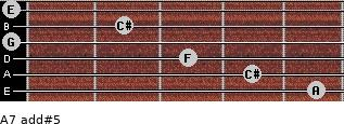 A7 add(#5) for guitar on frets 5, 4, 3, 0, 2, 0
