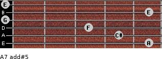 A7 add(#5) for guitar on frets 5, 4, 3, 0, 5, 0