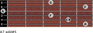 A7 add(#5) for guitar on frets 5, 4, 3, 0, 5, 3