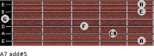 A7 add(#5) for guitar on frets 5, 4, 3, 0, 5, 5