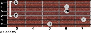 A7 add(#5) for guitar on frets 5, 7, 3, 6, 6, 3