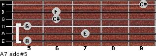 A7 add(#5) for guitar on frets 5, 7, 5, 6, 6, 9