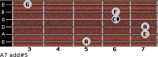 A7 add(#5) for guitar on frets 5, 7, 7, 6, 6, 3
