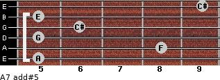 A7 add(#5) for guitar on frets 5, 8, 5, 6, 5, 9