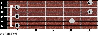 A7 add(#5) for guitar on frets 5, 8, 5, 9, 5, 9