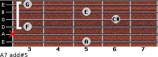 A7 add(#5) for guitar on frets 5, x, 3, 6, 5, 3