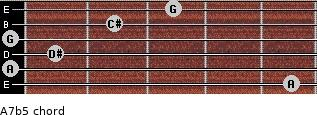 A7(b5) for guitar on frets 5, 0, 1, 0, 2, 3