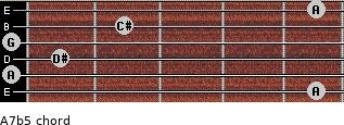 A7(b5) for guitar on frets 5, 0, 1, 0, 2, 5