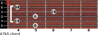 A7b5 for guitar on frets 5, 4, 5, 6, 4, x