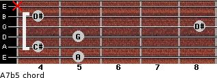 A7(b5) for guitar on frets 5, 4, 5, 8, 4, x