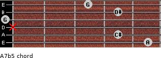 A7(b5) for guitar on frets 5, 4, x, 0, 4, 3