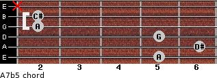 A7(b5) for guitar on frets 5, 6, 5, 2, 2, x