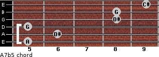 A7(b5) for guitar on frets 5, 6, 5, 8, 8, 9