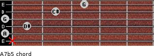 A7b5 for guitar on frets x, 0, 1, 0, 2, 3
