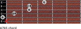 A7b5 for guitar on frets x, 0, 1, 2, 2, 3