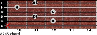A7b5 for guitar on frets x, 12, 11, 12, 10, 11