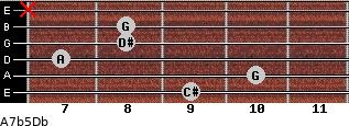 A7b5/Db for guitar on frets 9, 10, 7, 8, 8, x