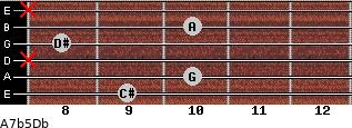 A7b5/Db for guitar on frets 9, 10, x, 8, 10, x