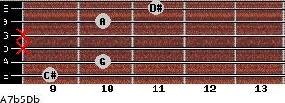 A7b5/Db for guitar on frets 9, 10, x, x, 10, 11