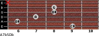 A7b5/Db for guitar on frets 9, 6, 7, 8, 8, x