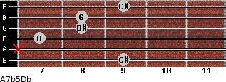 A7b5/Db for guitar on frets 9, x, 7, 8, 8, 9