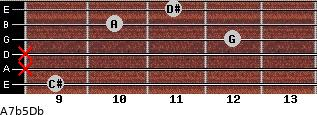 A7b5/Db for guitar on frets 9, x, x, 12, 10, 11