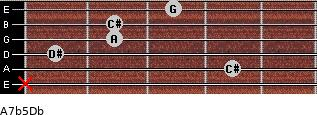 A7b5/Db for guitar on frets x, 4, 1, 2, 2, 3